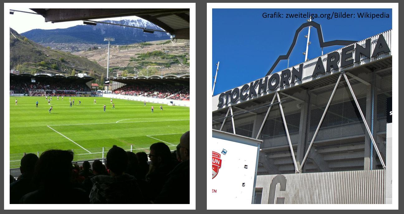 FC Sion ist jetzt Barrage-König – aber FC Thun hat dennoch Chancen